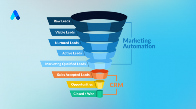chien-dich-marketing-automation-hoat-dong-the-nao