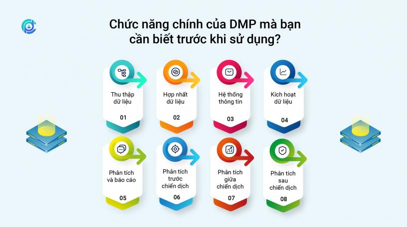 chức năng chính của DMP