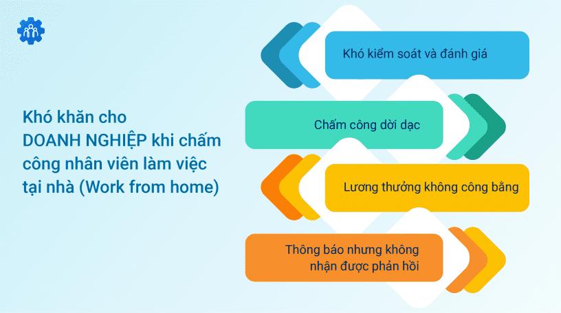 Kho_khan_cho_doanh_nghiep_khi_cham_cong_nhan_vien_lam_tai_nha