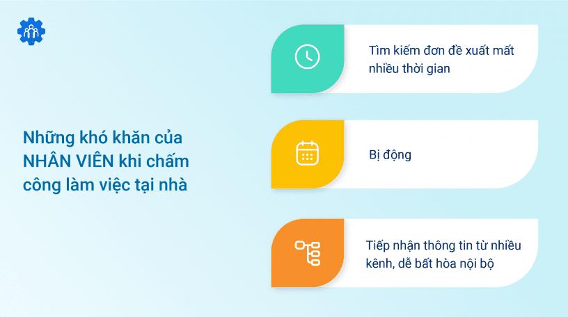 Nhung_kho_khan_cua_nhan_vien_khi_cham_cong_tai_nha