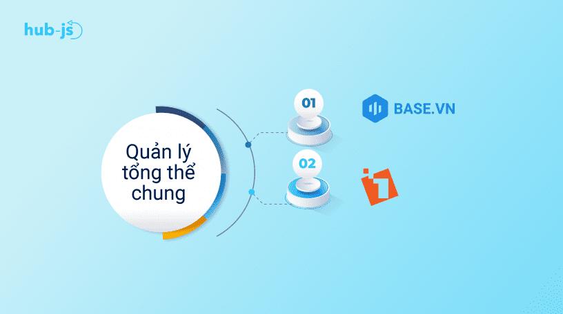 Quan_ly_tong_the_chung