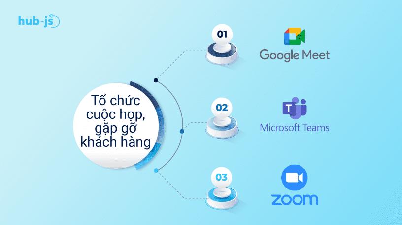 To_chuc_cuoc_hop_gap_go_khach_hang